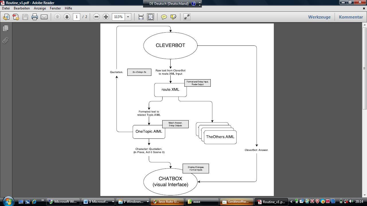 Natural Language Processing By Matthieu Lion Alan N Shapiro Terex Wiring Diagrams Unbenannt